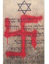 Anti-Semitism, violence, Neo-Nazis